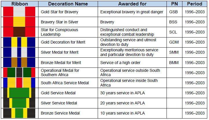 Medals5